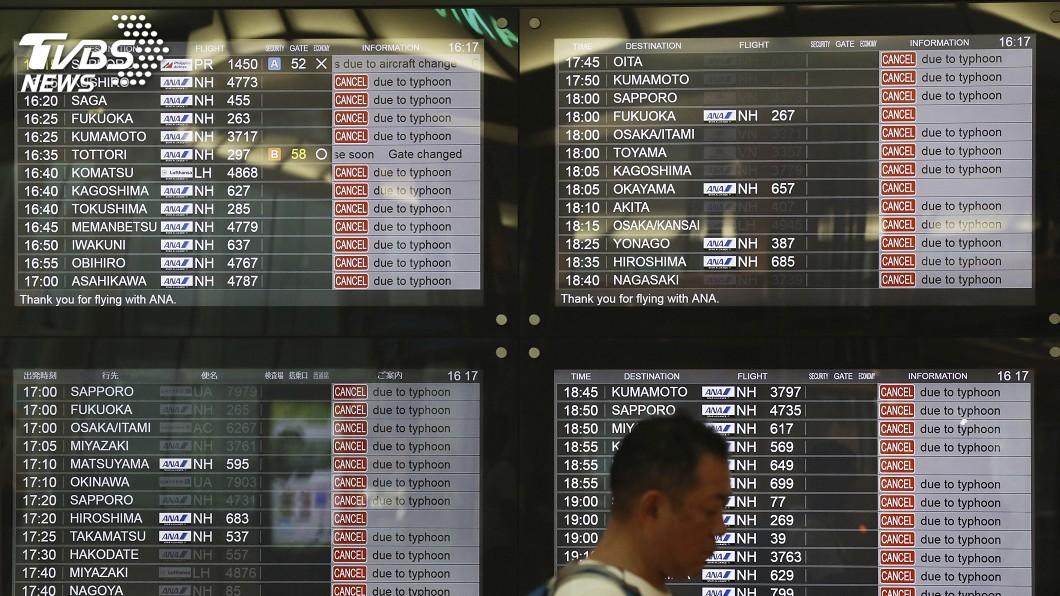 圖/達志影像美聯社 颱風西馬隆侵襲日本打亂交通 約300航班取消