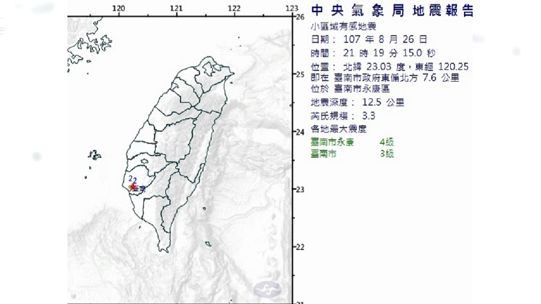 圖/中央氣象局 上下搖!台南永康地震規模3.3 網驚:聽見地鳴轟一聲