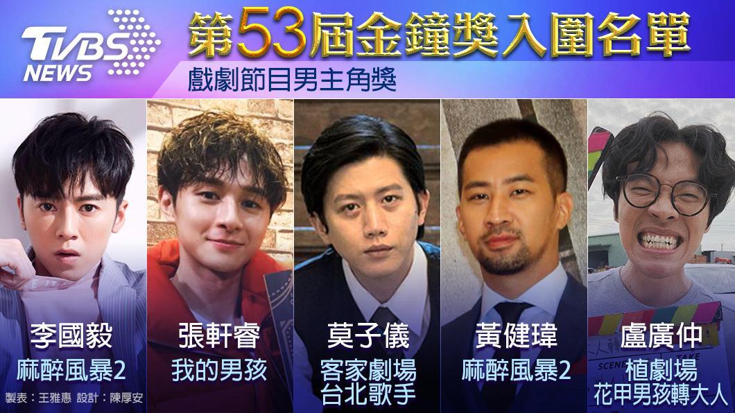 圖/TVBS 第53屆金鐘獎完整入圍名單 盧廣仲李國毅爭視帝