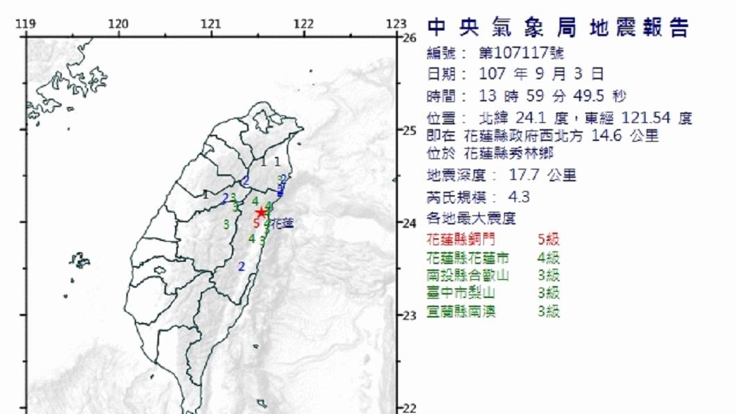 圖/翻攝自中央氣象局網站 地牛翻身!13:59花蓮地震規模4.3最大震度5級