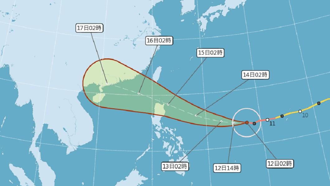 圖/中央氣象局 強颱山竹追平燕子紀錄 氣象專家:堪稱「地表最強風暴」