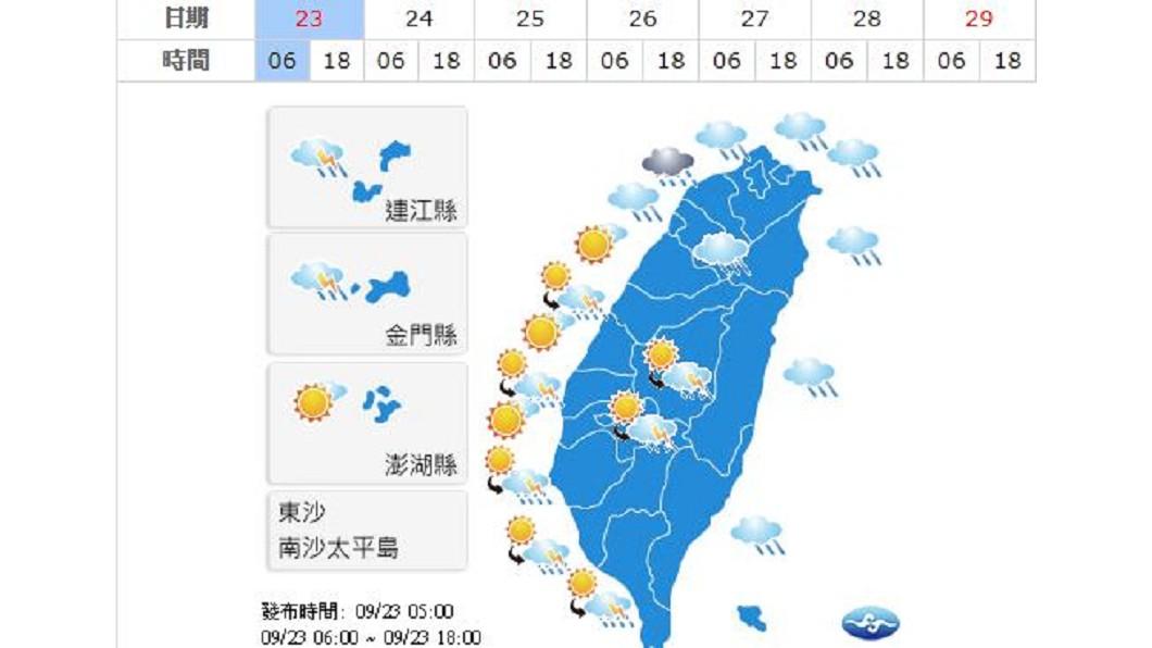 圖/中央氣象局 白天氣溫高午後雷陣雨 東北風將至北東月難明