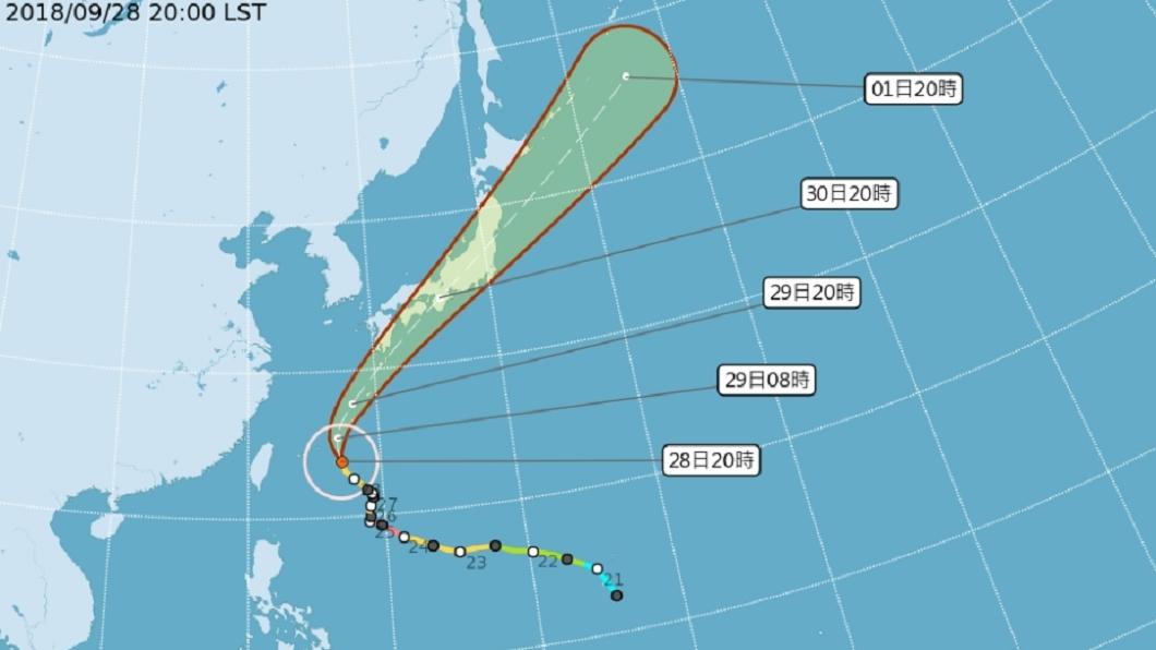 圖/翻攝自中央氣象局 台灣有如AT力場保護 颱風接近自動分流原因是這個