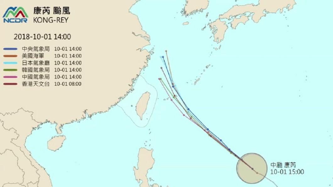 康芮颱風各國預測路徑。圖/國家災害防救科技中心(NCDR)