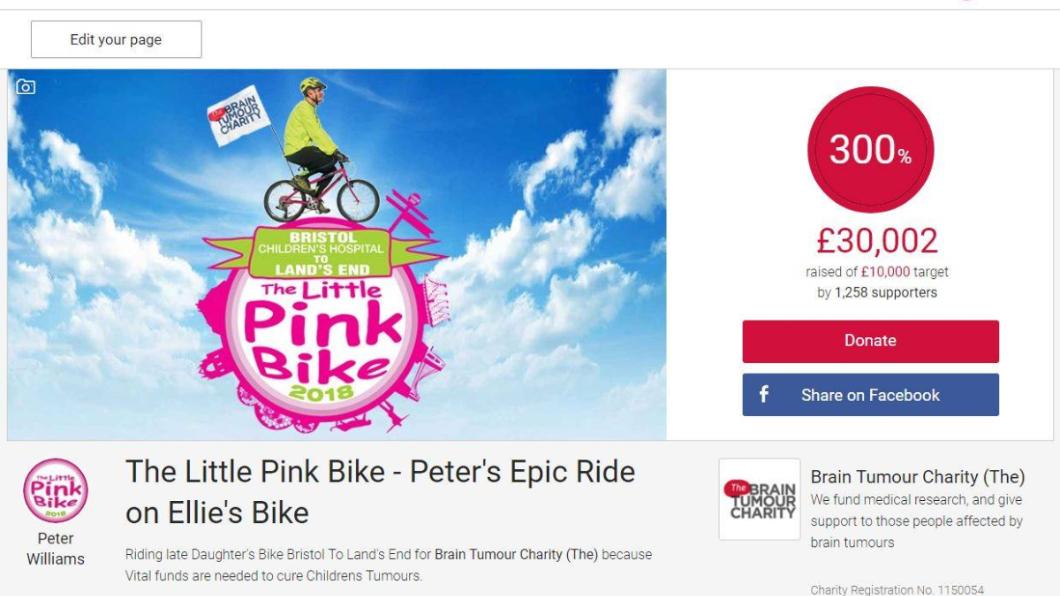 彼得替腦瘤慈善組織募款。圖/翻攝自「The Little Pink Bike」臉書