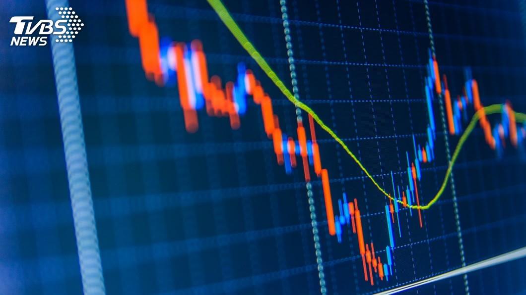 示意圖/TVBS 菲律賓股市恢復交易 開盤跌逾10%啟動熔斷機制