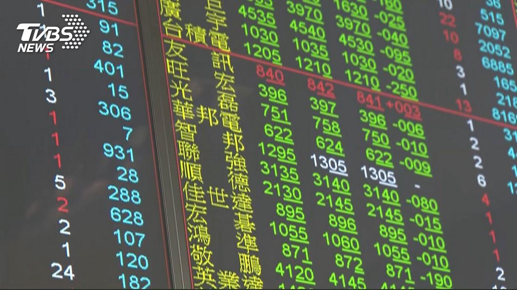 圖/TVBS資料畫面 國安基金獲授權 最快20日進場護盤