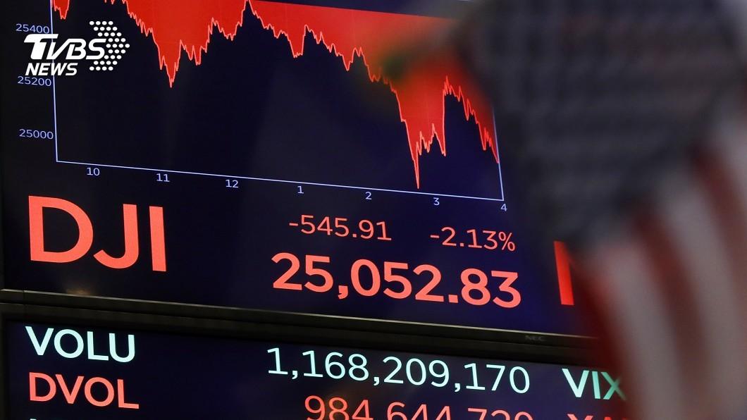 圖/達志影像美聯社 美股賣壓沉重續跌2% 科技股回穩難撐大局