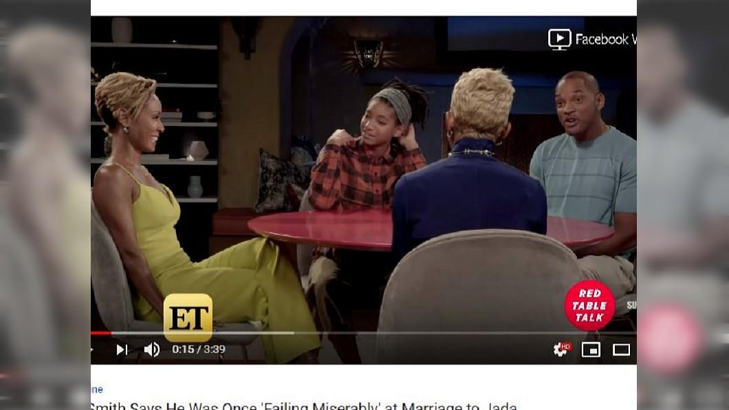 圖/翻攝自Entertainment Tonight YouTube