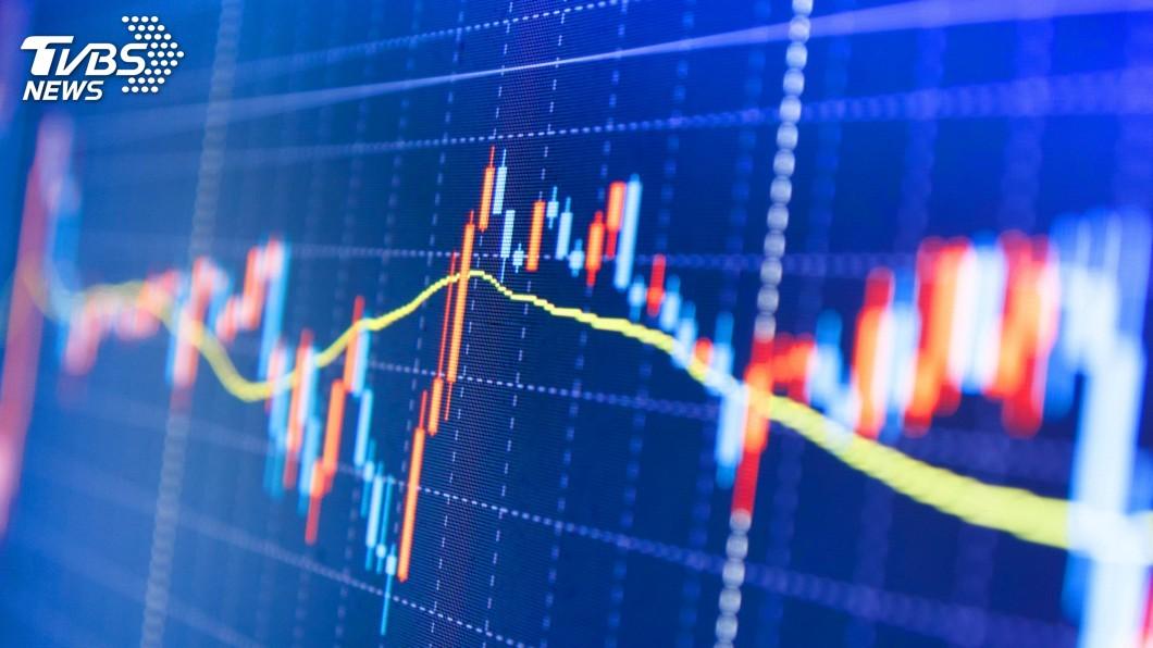 示意圖/TVBS 工業富聯盤中逼近低點 市值高點迄今蒸發1.31兆