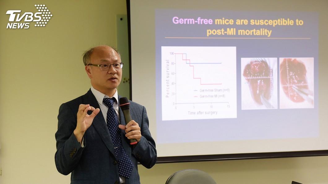 圖/中央社 濫用抗生素 中研院發現恐增心肌梗塞機率
