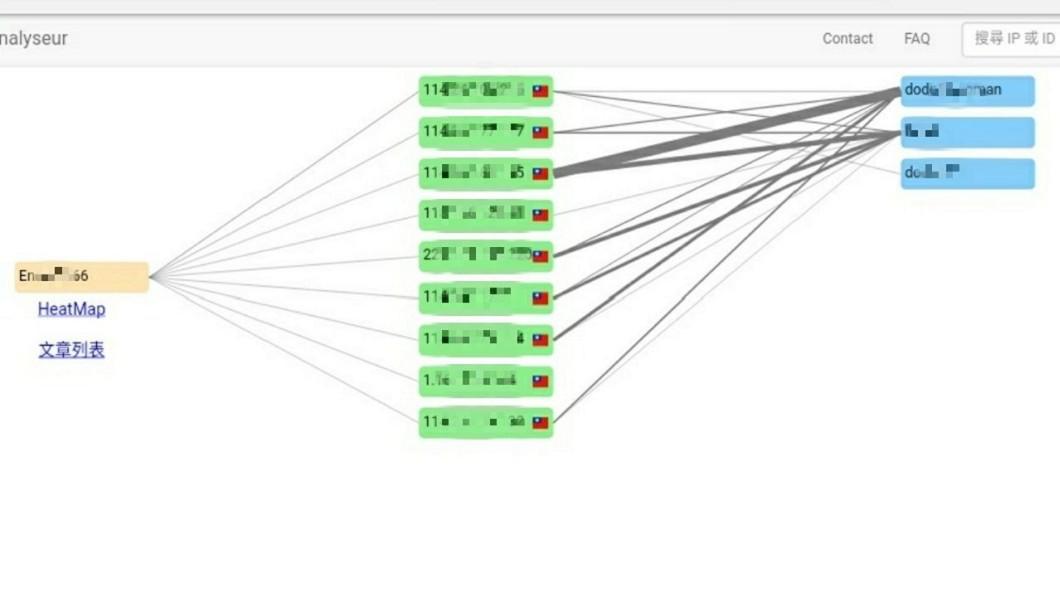 網友分析PTT帳號,指出幾乎來自這9個固定的IP。圖/翻攝自PTT