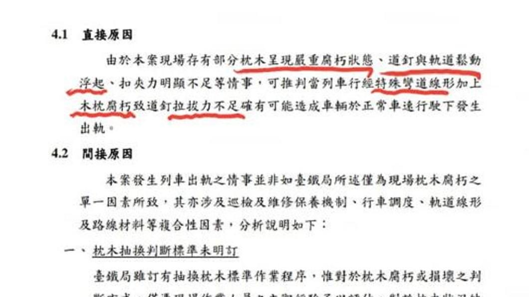 今年2月的調查報告指出台鐵許多缺失。圖/翻攝自黃國昌臉書