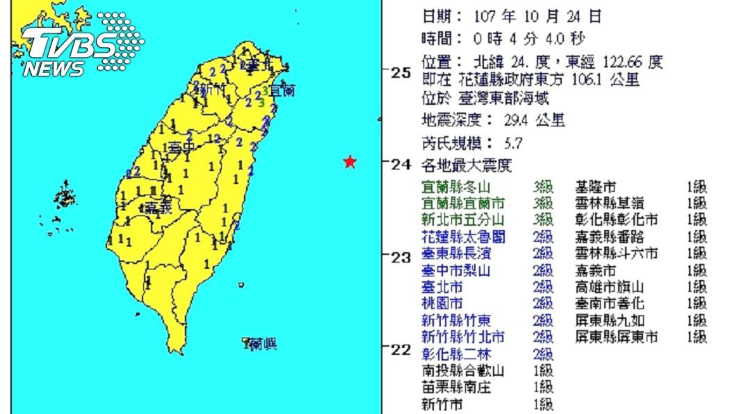 圖/中央氣象局 搖超久!0:04地搖近半分鐘 東部外海5.7地震