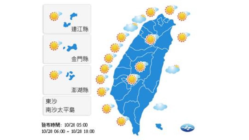 圖/中央氣象局 東北季風影響早晚涼 日夜溫差大