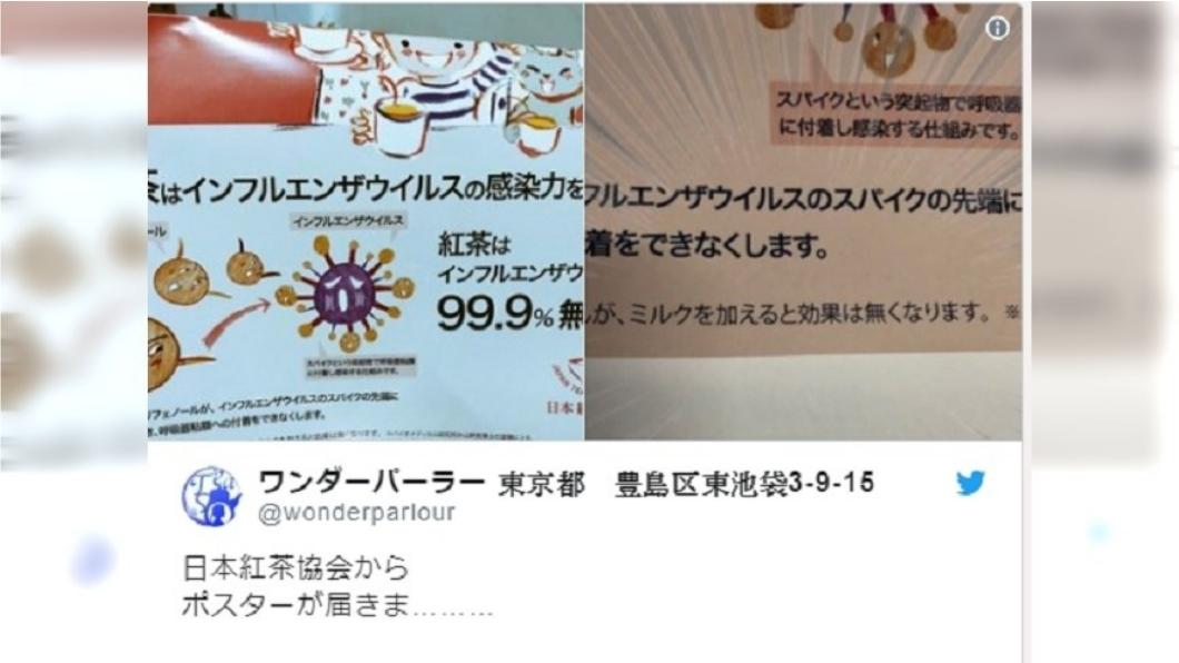 紅茶加入鮮奶會有失「抵抗流感」及「殺菌」的2大功效。圖/翻攝自推特