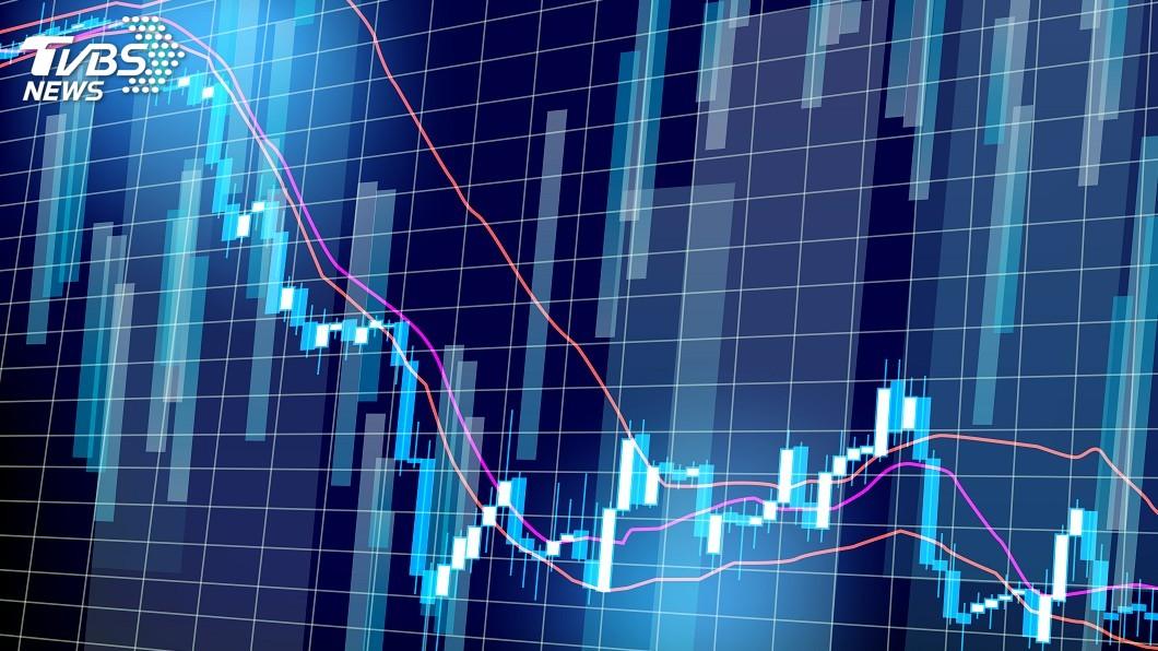 示意圖/TVBS 投信:市場情緒不安過度反應 全球股市恐跌過頭