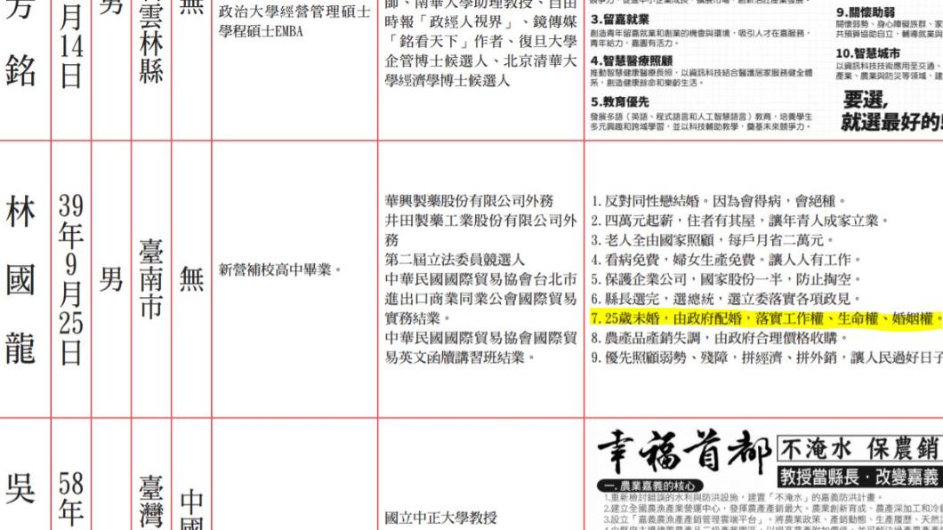 圖/翻攝自中央選舉委員會