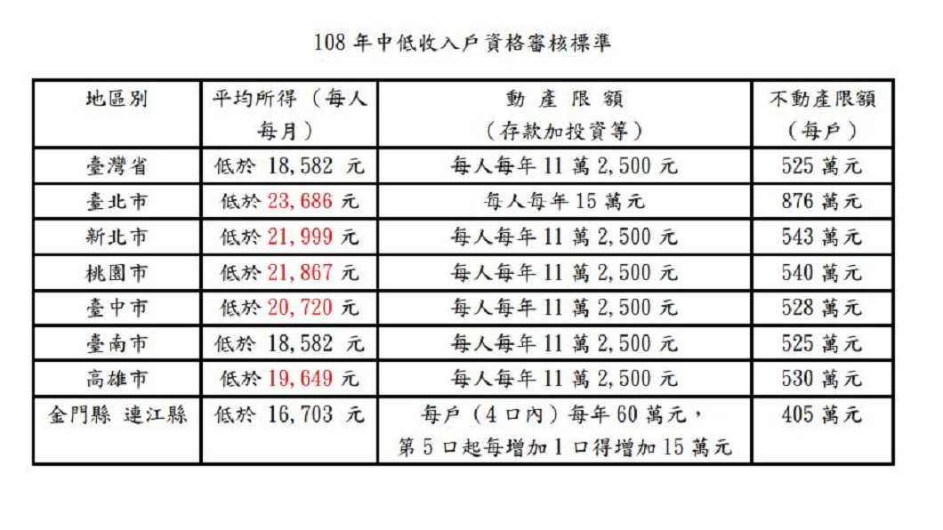 圖/翻攝衛福部官網