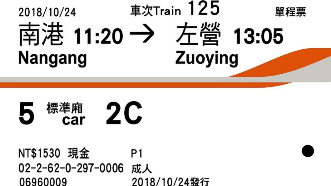 圖/台灣高鐵提供 高鐵車票首度改版 字體放大底色橘改白