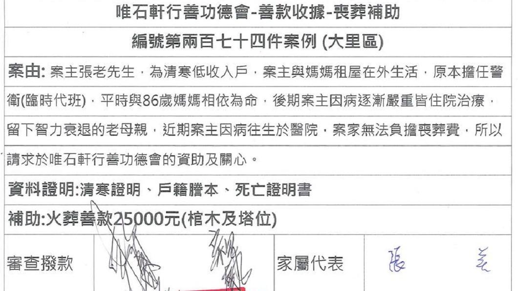 圖/翻攝自「臺中市唯石軒行善功德會」臉書