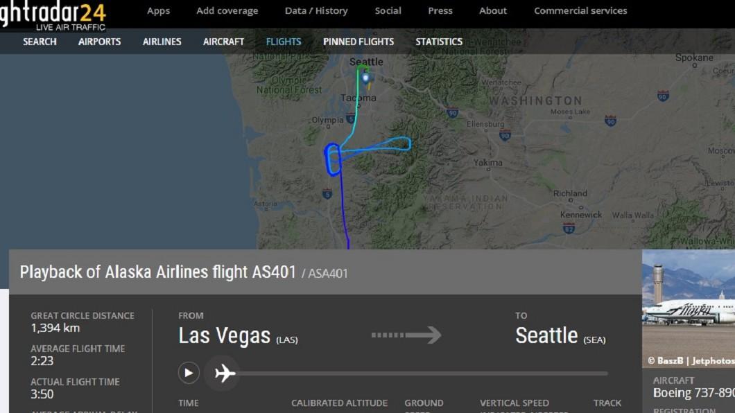 圖/翻攝自Flightradar24網站