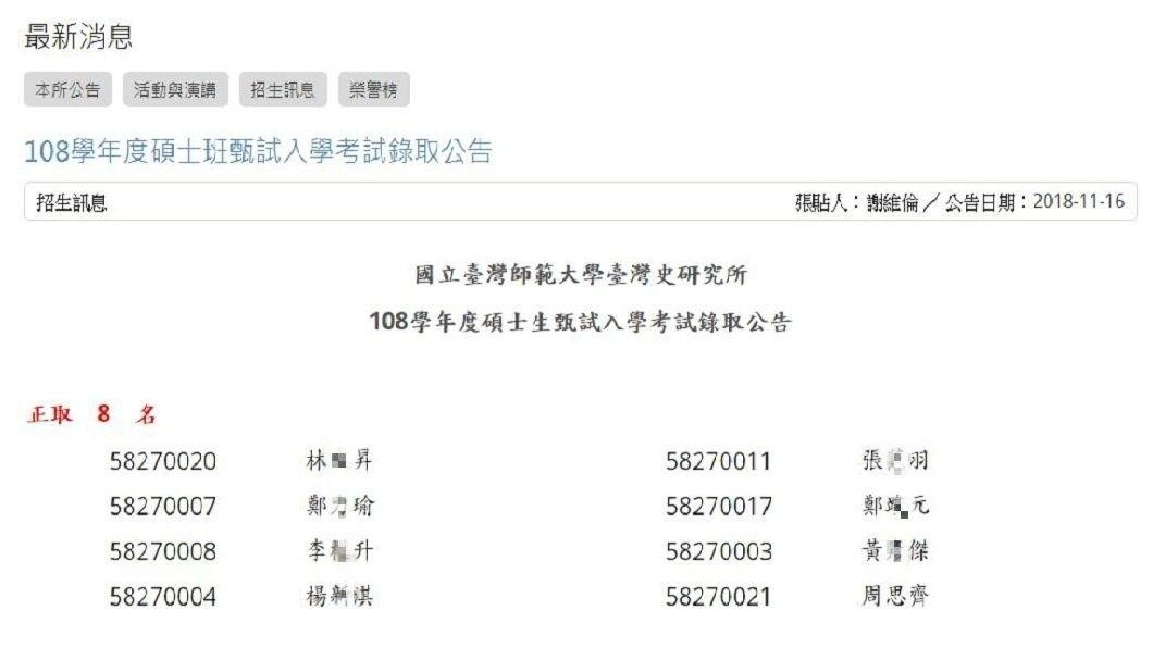 師大臺史所日前公布108學年度碩士甄試錄取名單。(圖/翻攝自師大臺史所官網)