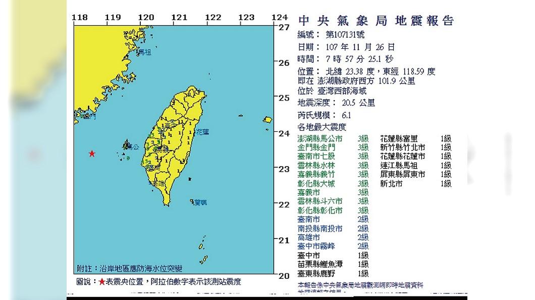 今早7點57分發生有感地震。(圖/翻攝自中央氣象局) 7點57分規模6.1地震!澎湖震度3級 北部民眾有感