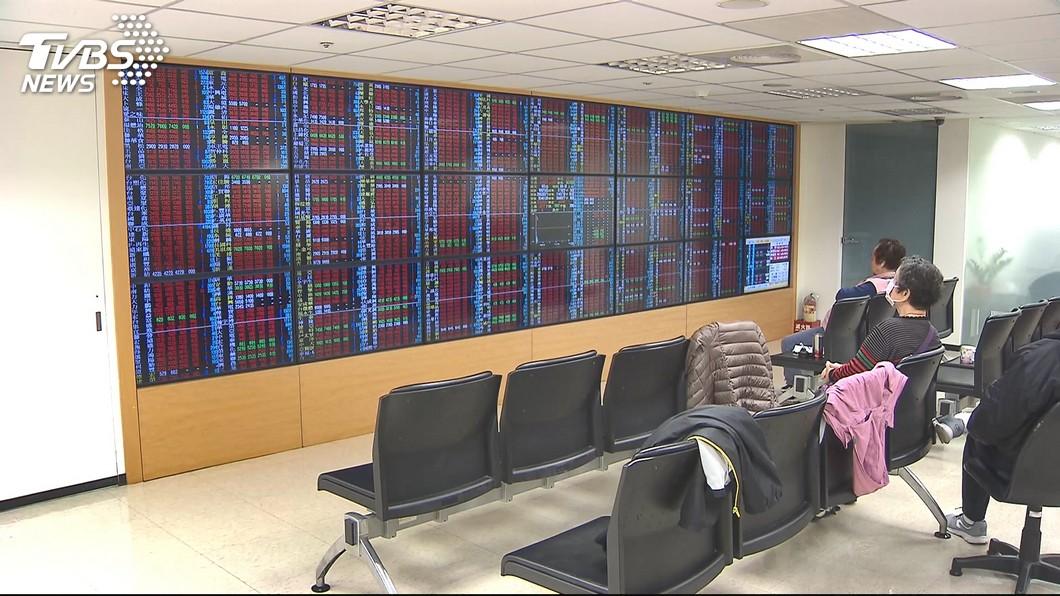 圖/TVBS資料畫面 傳產、金融走高 台股漲逾180點逼近年線