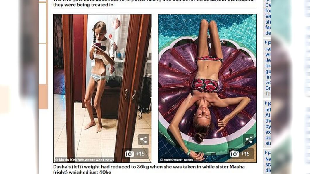 圖/翻攝自Daily Mail網站