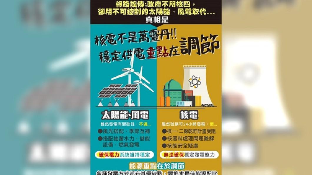 圖/翻攝自 經濟部 臉書