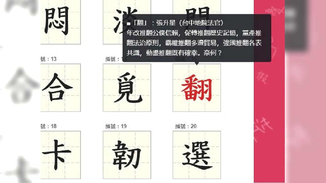圖/截取自聯合報代表字大選官方網站 2018年度代表字出爐 這字看出台灣政治社會變化