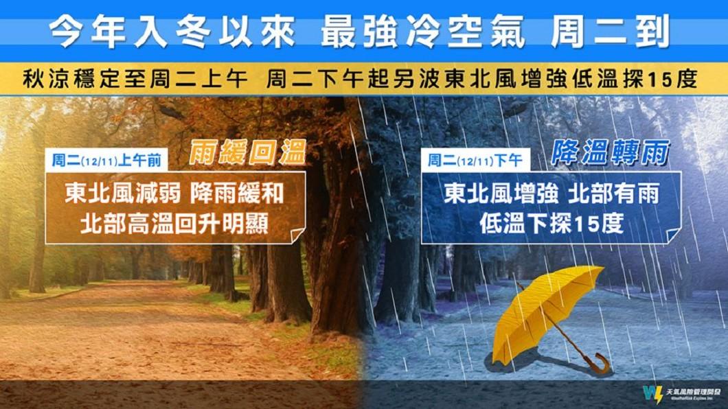 圖/天氣風險 WeatherRisk臉書