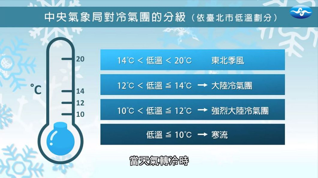 圖/翻攝自CWB氣象局YT頻道