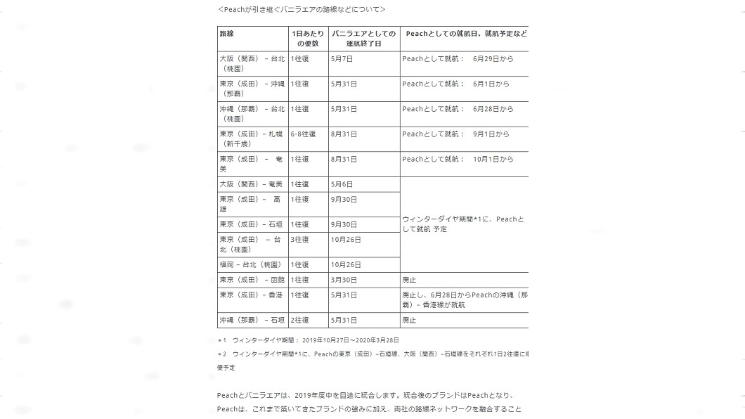 日本來往台灣以及日本內陸航班調整。圖/翻攝自香草航空官網