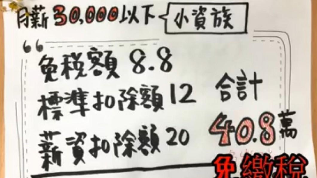 圖/翻攝自財政部臉書