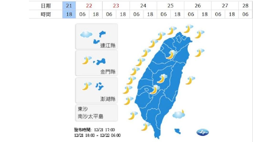 圖/中央氣象局