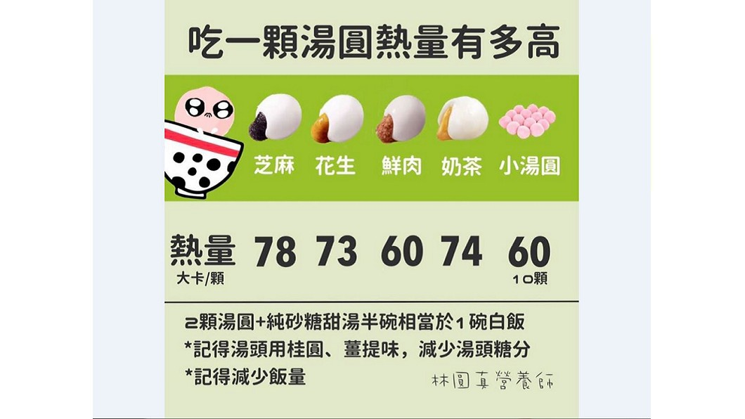圖/翻攝自林圓真營養師臉書