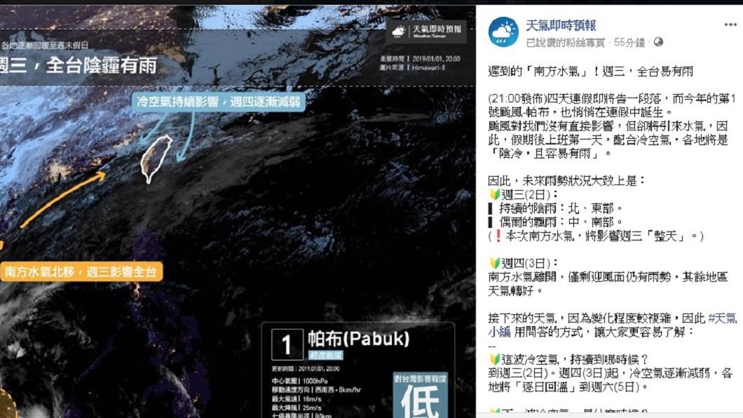 週三(2日)全台易有雨,民眾外出時記得攜帶雨具。圖/翻攝自臉書「天氣即時預報」