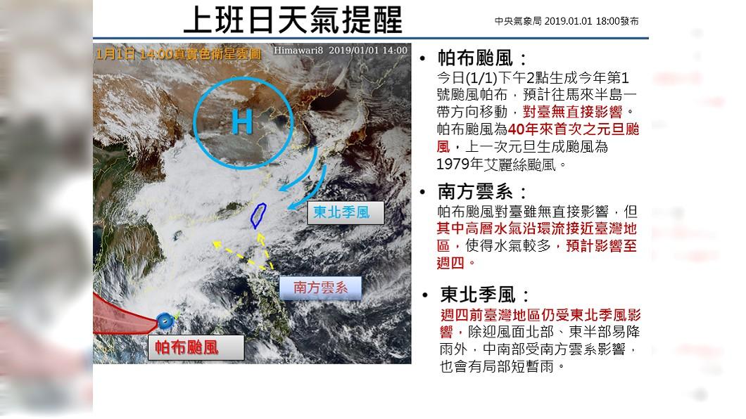 氣象局指出,今年第一號颱風帕布於今(1日)下午2時生成,雖對台灣無直接影響,但會帶來一些水氣,使全台易降雨。圖/中央氣象局