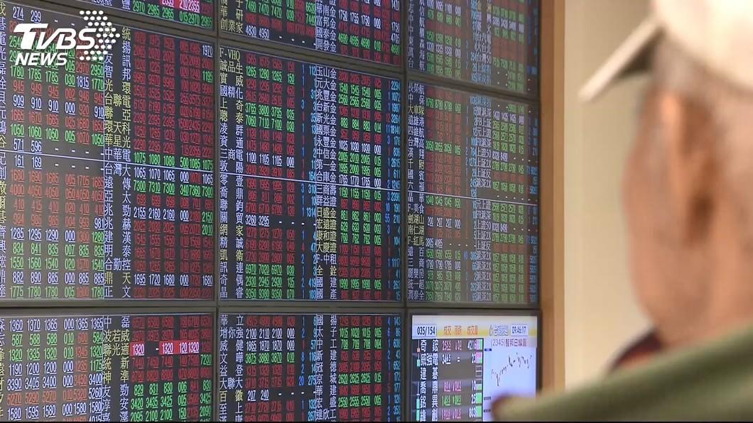 (示意圖/TVBS資料畫面) 美大選出爐前 台股大箱型震盪
