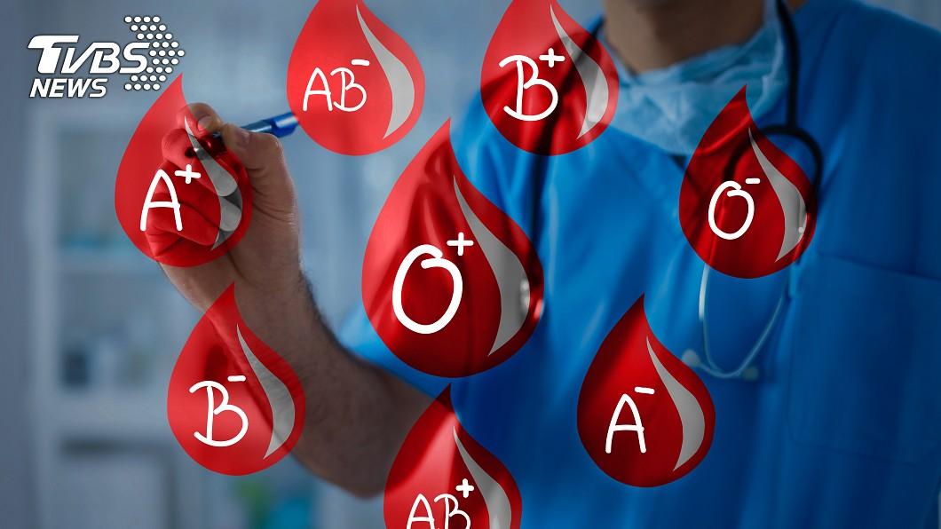示意圖/TVBS 血型跟壽命有關? 專家曝:「這血型」最長壽