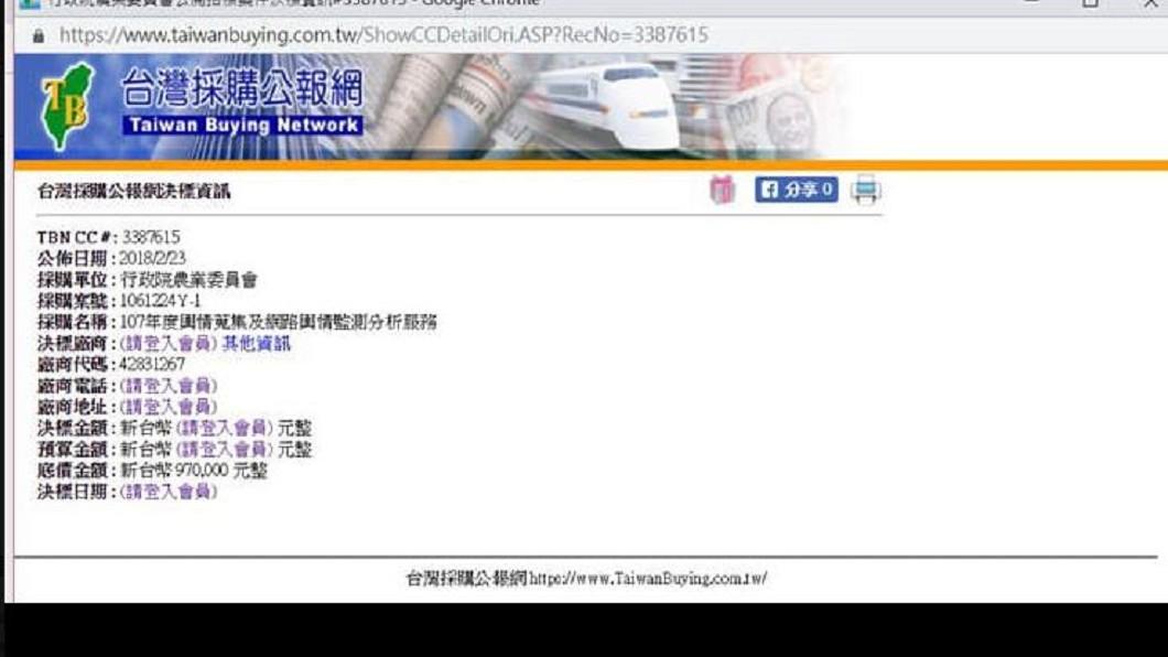 圖/翻攝自「農的傳人.林佳新」臉書 農委會砸百萬「網路情蒐」 他怒:跟人民嗆聲?