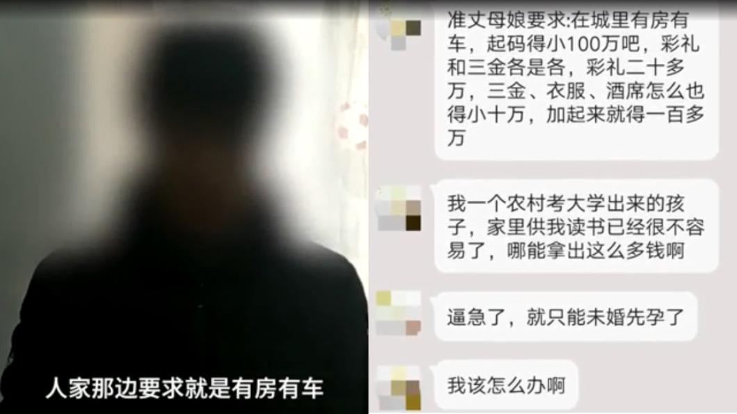 圖/翻攝自微博 準岳母脅450萬才結婚 窮男無奈:讓女友懷孕逼婚
