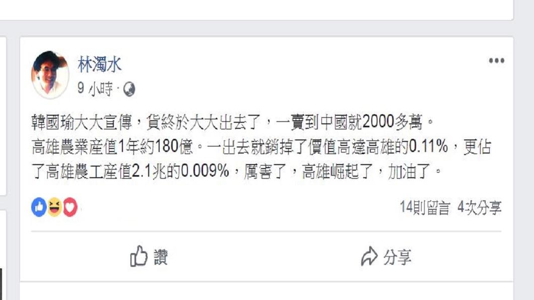 翻攝/林濁水臉書