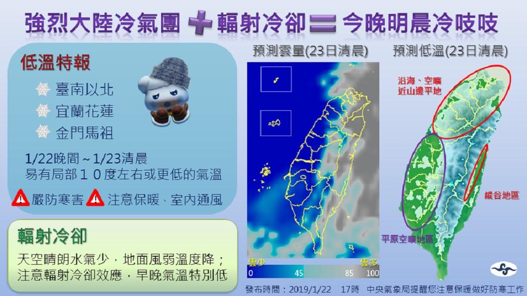 今(22日)起天氣轉乾冷,但各地氣溫仍偏低。圖/中央氣象局 冷氣團急凍最冷8℃ 全台18縣市發低溫特報