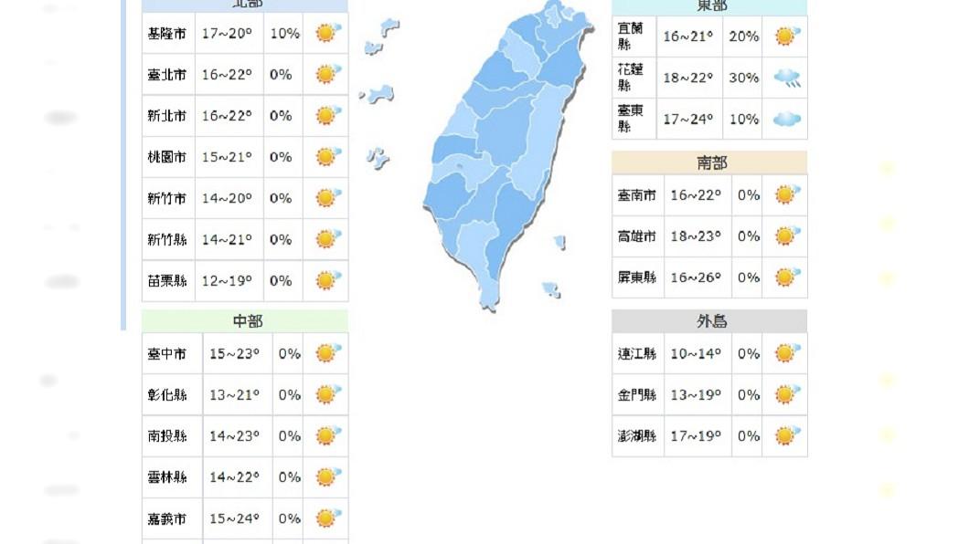 明(25日)白天各地氣溫。圖/中央氣象局