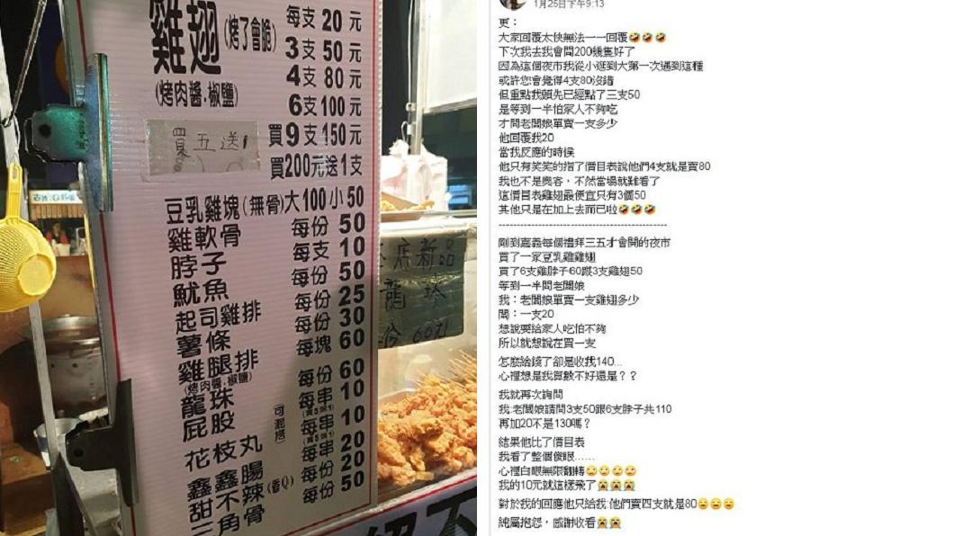 網友發現4隻雞翅沒有優惠,完全是原價。圖/翻攝自爆廢公社臉書