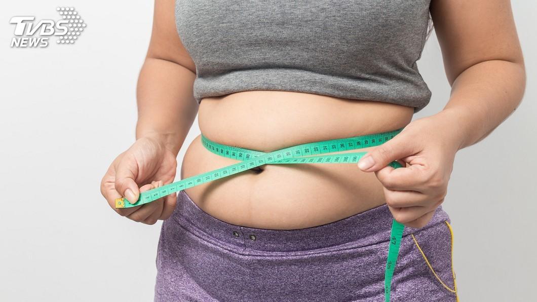 示意圖/TVBS 不只氣候變遷 肥胖及營養不良同列全球3大威脅