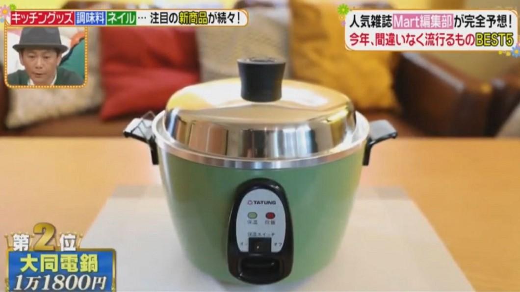 日本節目預測,台灣的大同電鍋會在今年大流行。圖/YouTube 日本節目預測這款「台灣家電」會爆紅! 網:留學生神器